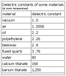 298658 Nano Pico Chart also Tajb336k010rnj smd 33uf tantalum capacitor together with 293D104X9035A2TE3 VISHAY 35V SMD 104 Tantalum 60181280184 as well 135 together with Assembly. on ceramic capacitor chart